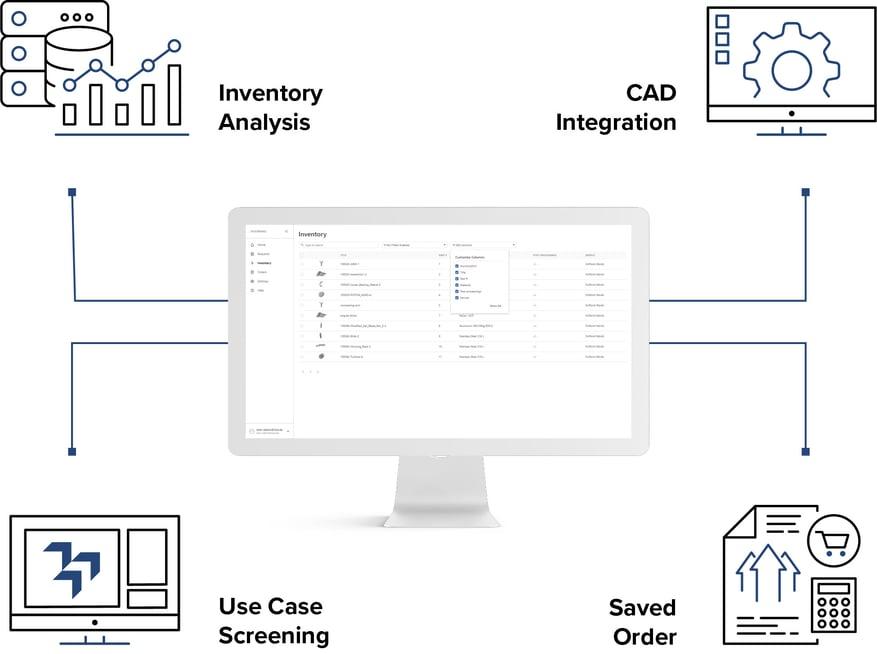 3YOURMIND-Digital-Inventory_Input-Methods-graph