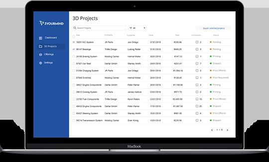 Automatisieren Sie Ihr Auftrags- und Kundenmanagement