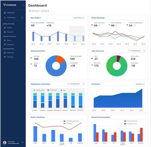 Agile-Manufacturing-Execution-System-MES-Dashboard_EN