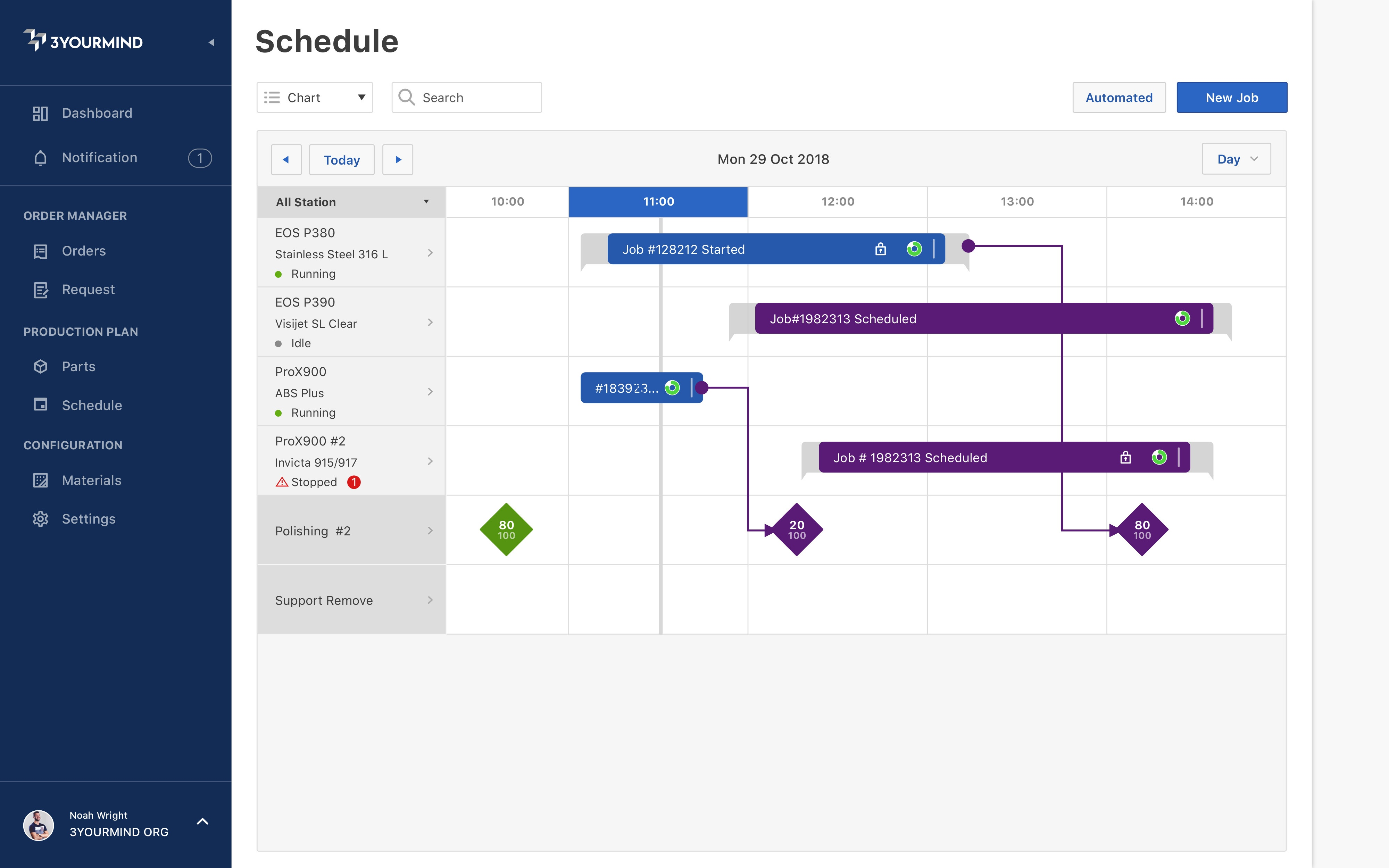 Agile-MES-Production-Scheduling
