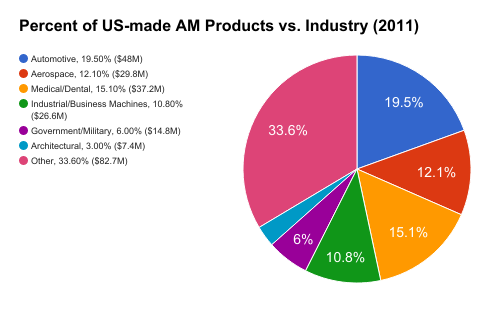 am in us industries2.png