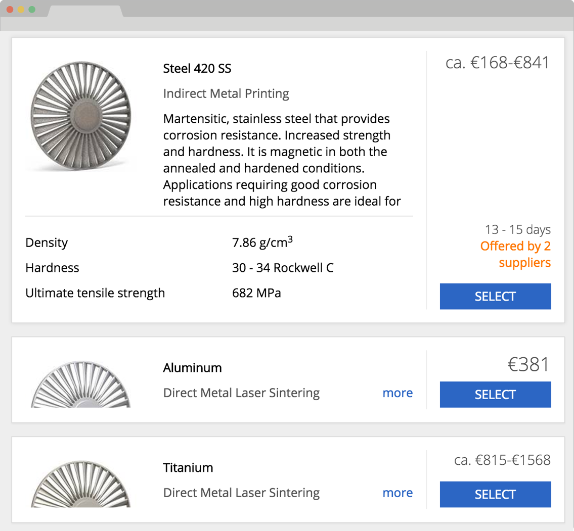 Compare Pricing for 3D Metals on our Online Platform