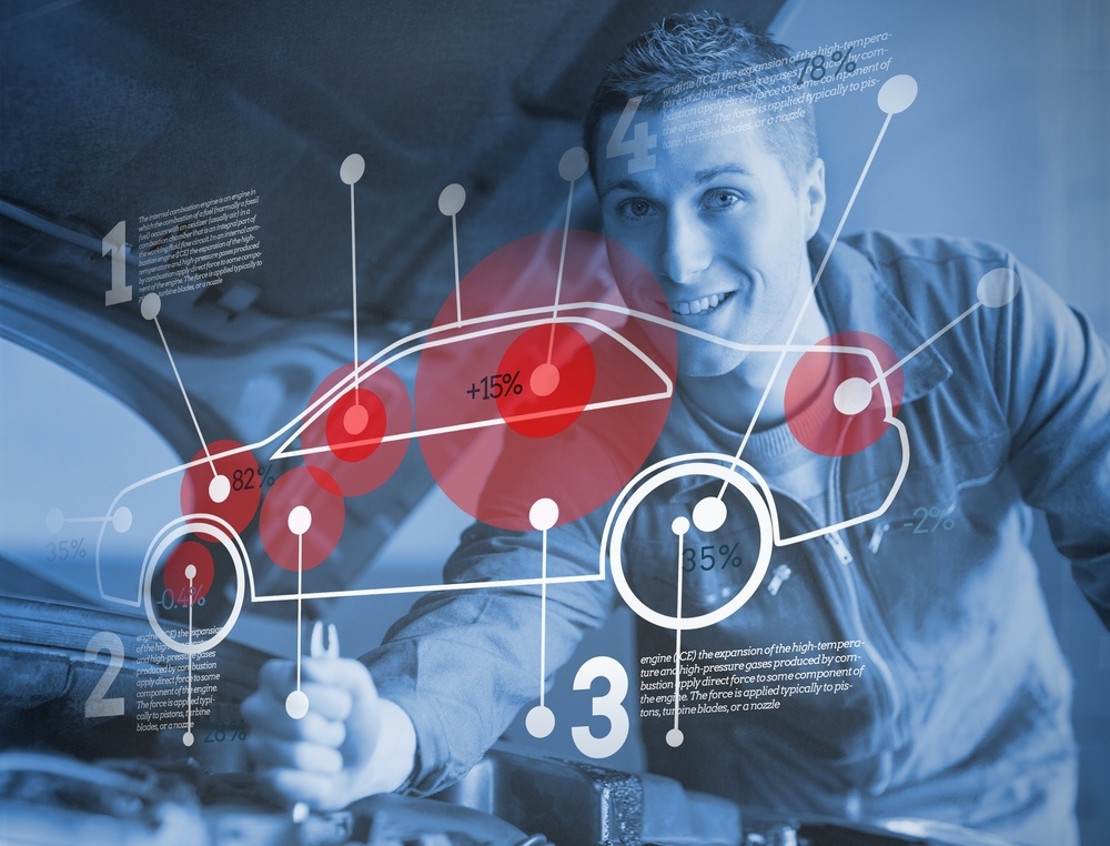 lowering costs of car manufacturing with 3D printing