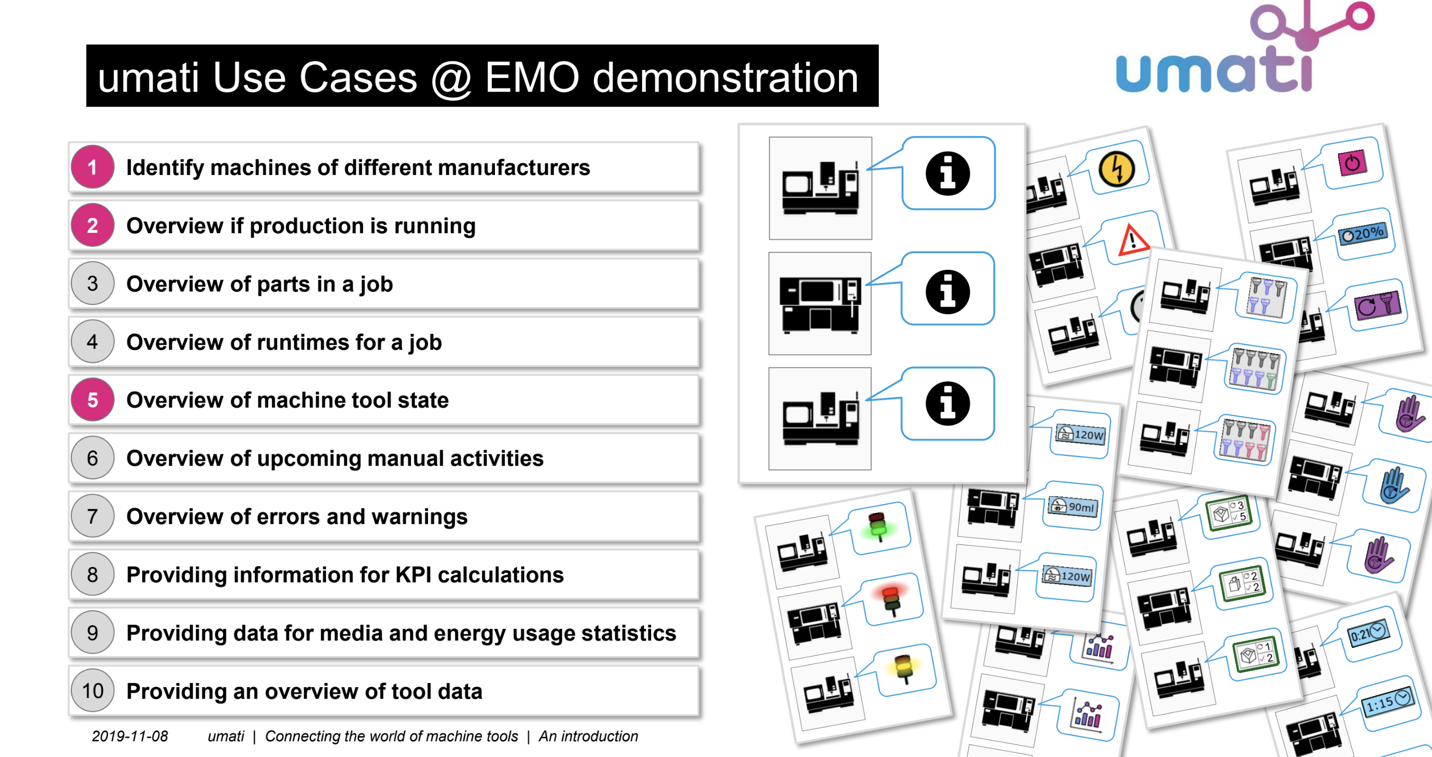 Umati Use Cases released at EMO 2019